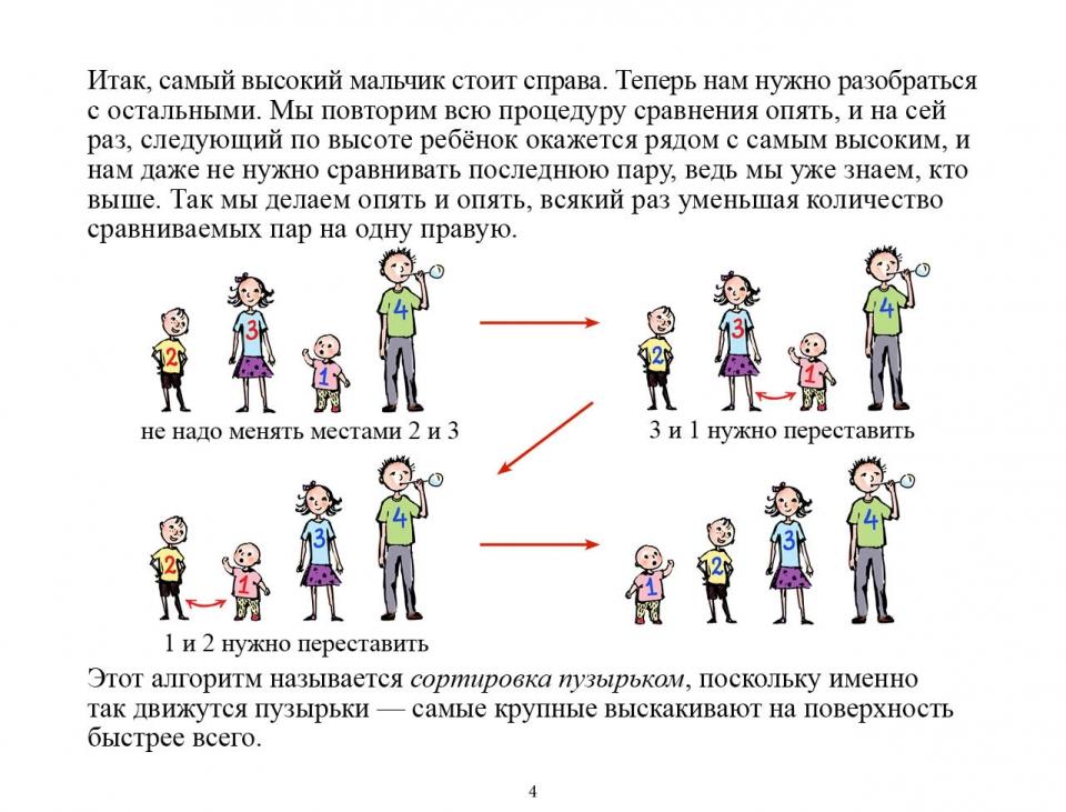 algorithms_ru05