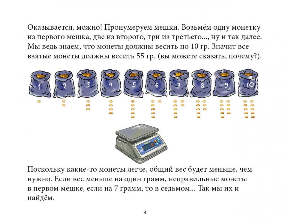 coins_ru10