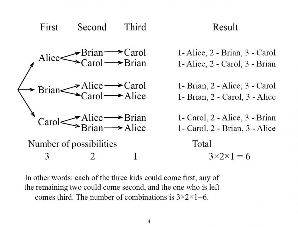 combinatorics_en05