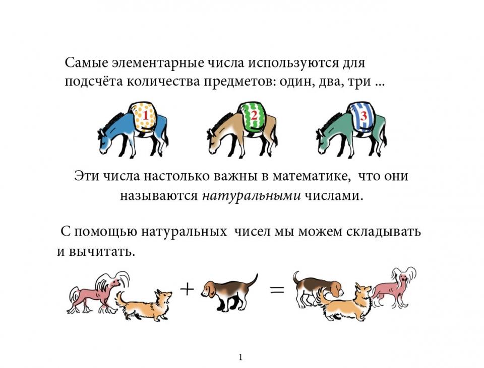 numbers_ru02