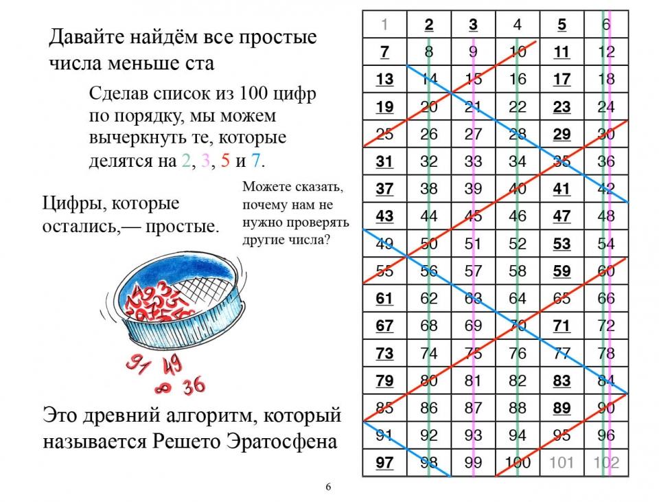 primes_ru07