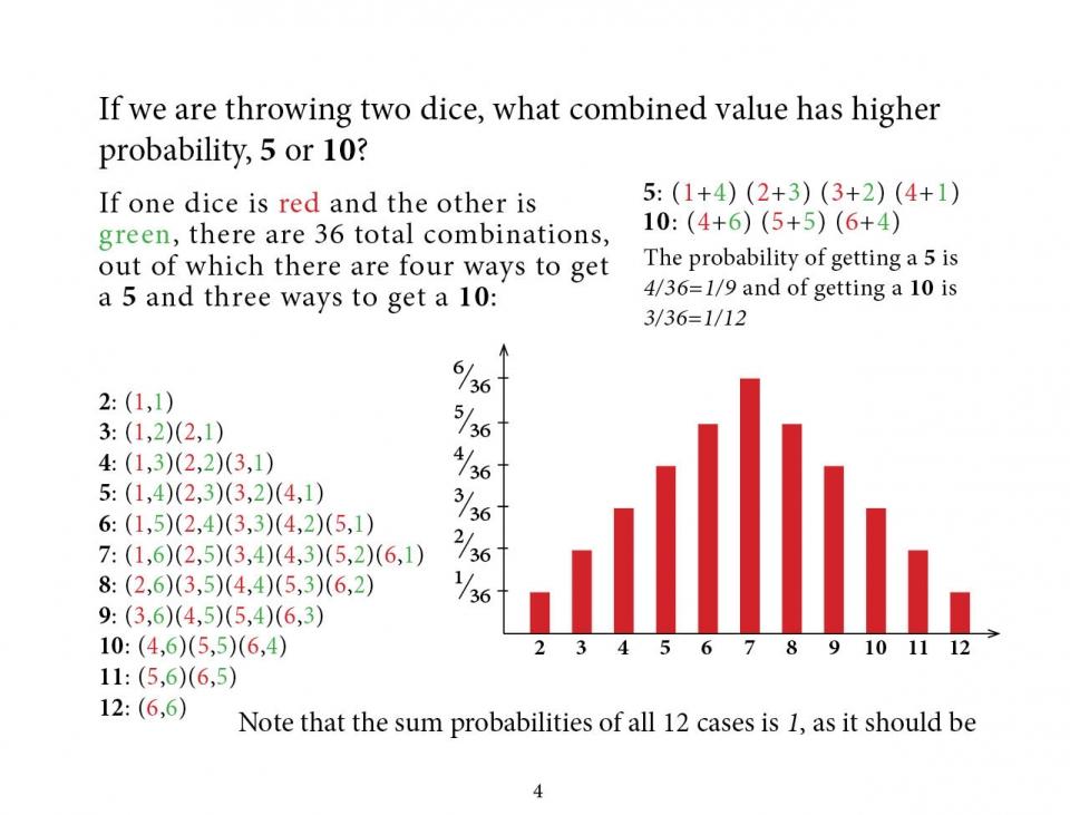 probability_en05