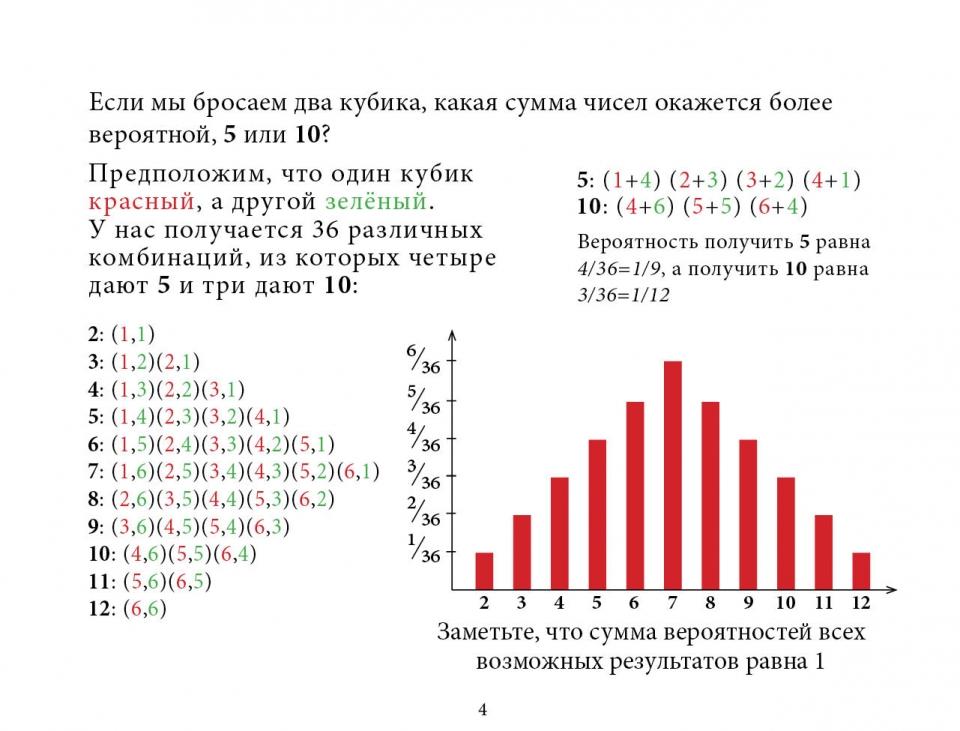 probability_ru05